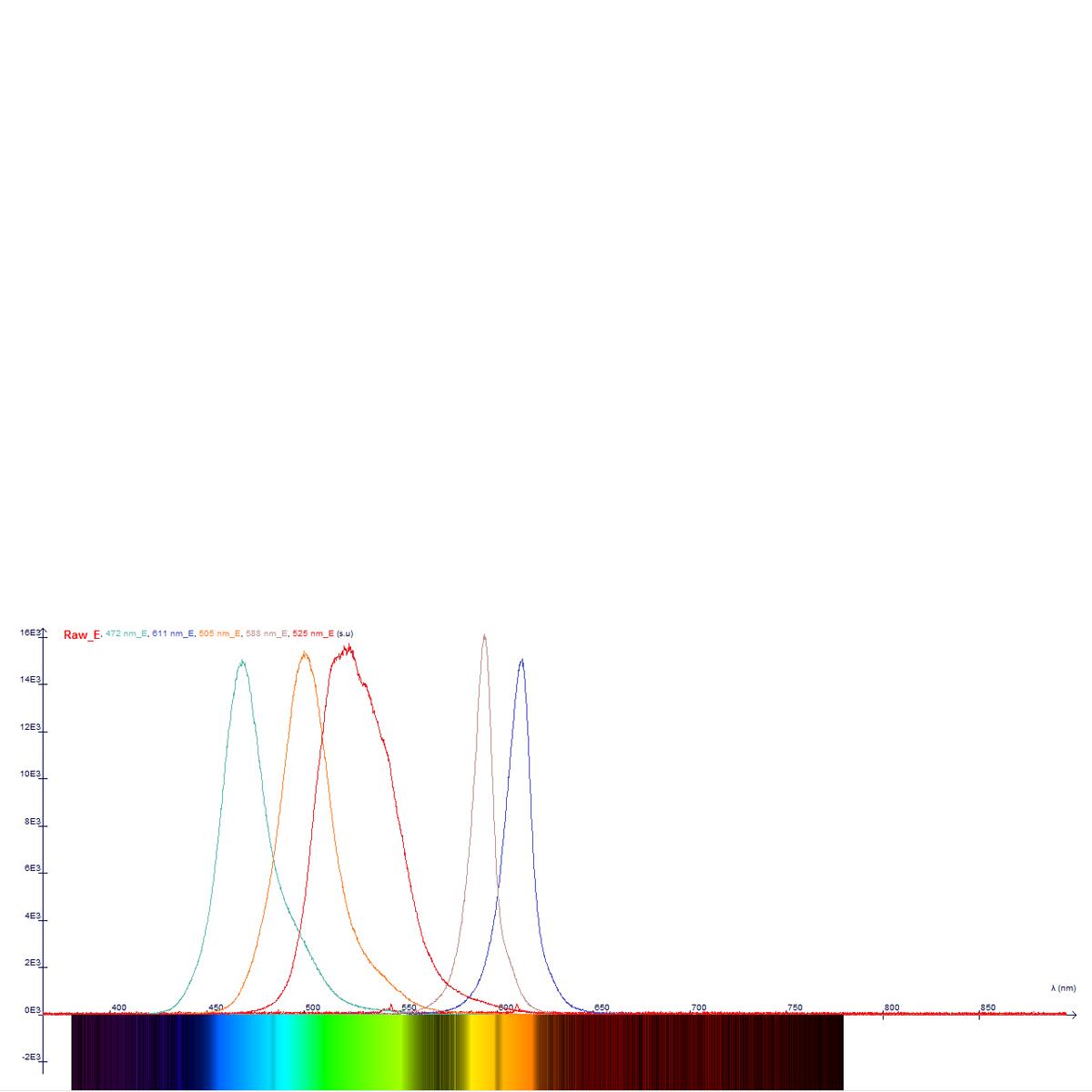 Planck Konstante